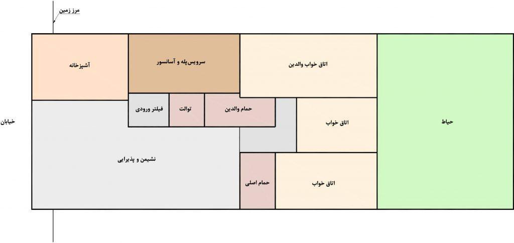 مراحل طراحی پلان ساختمان